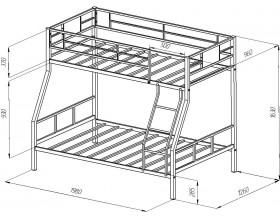 двухъярусная кровать Гранада-1 размеры