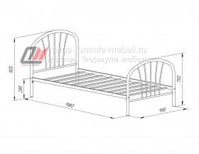 кровать Эвора размеры